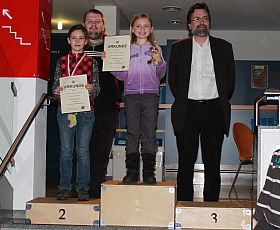Tiroler Schachrallye - Endergebnisse